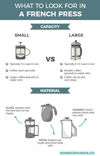 an image showing the things you need to look for when choosing a french press