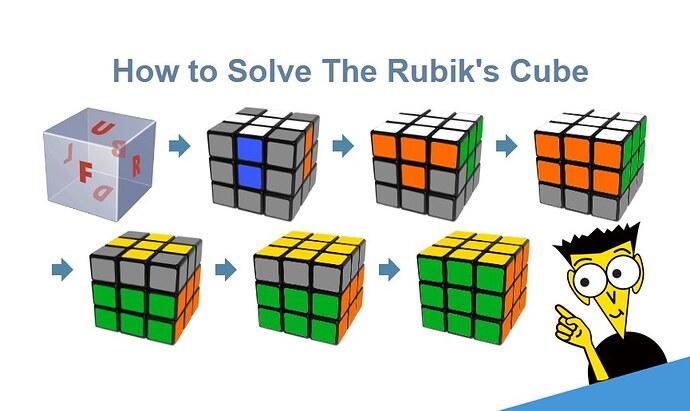 rubiks-cube-tutorial