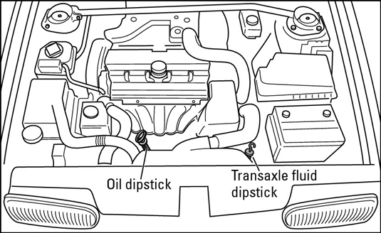Where to find the transmission fluid dipstick if you have front-wheel drive.