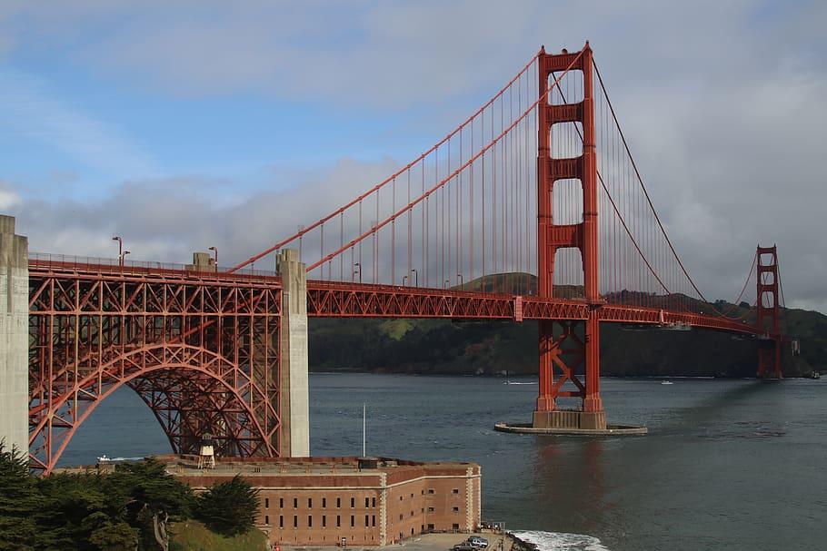 _golden-gate-bridge-_san-francisco-_california-_united-states-of-america-_san-francisco-bay-landmark